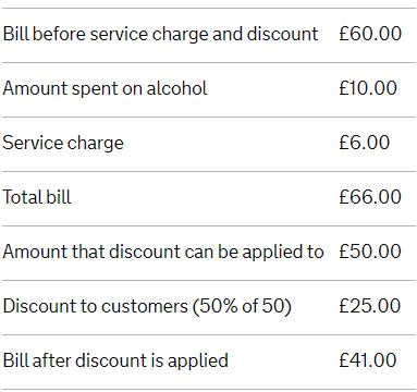 An example of how the discount works. (Image: GOV.UK).